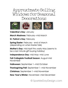 Approximate Selling Windows for Seasonal Decorations